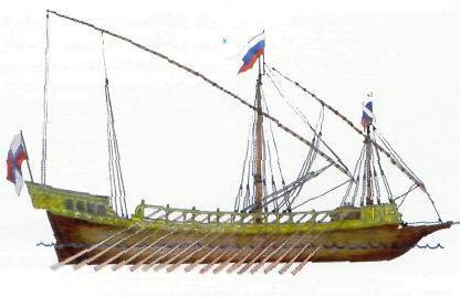 Доклад воронеж колыбель русского флота 2087